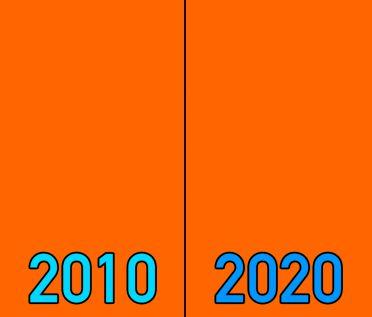 2010 - 2020 montajes